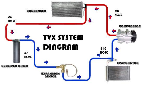 car air conditioner compressor schematic diagram